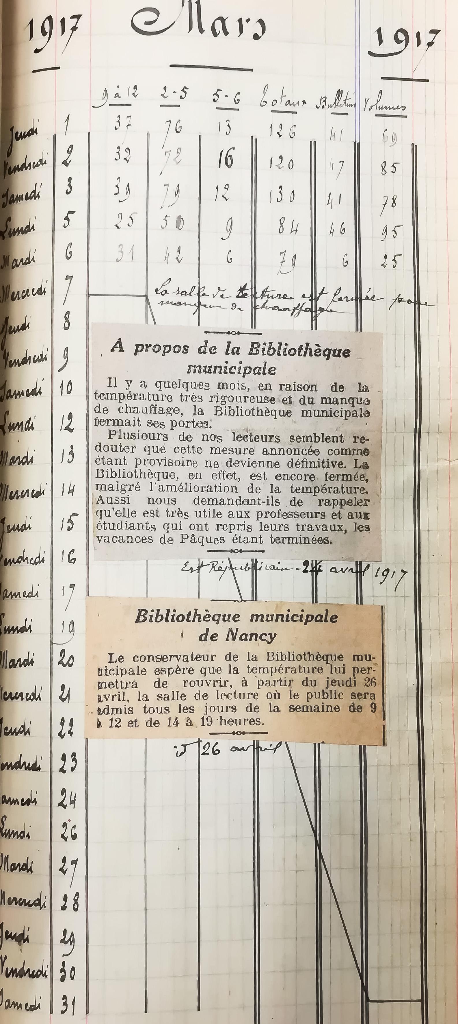 Article Est Républicain mars 1917